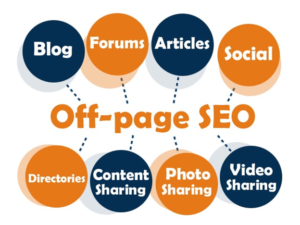 Some Factors Affecting Search Engine Optimization in 2019